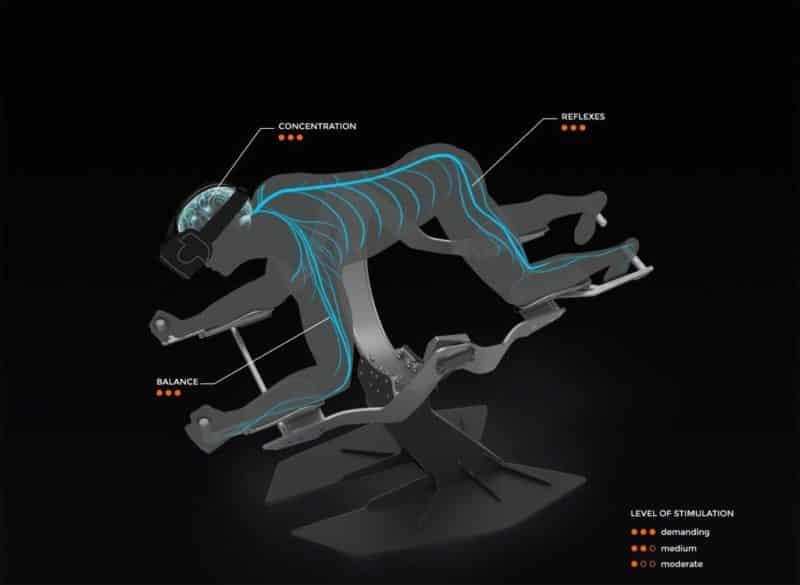 Icaros nerve System scheme